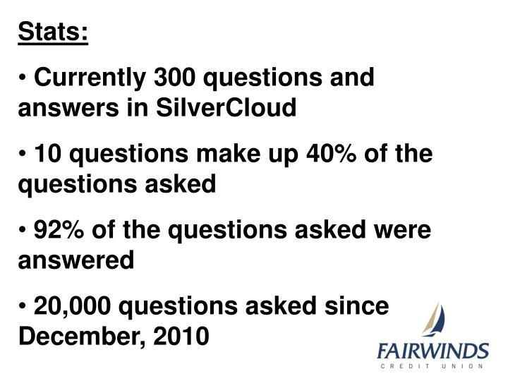 Stats: