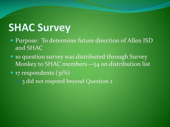 SHAC Survey