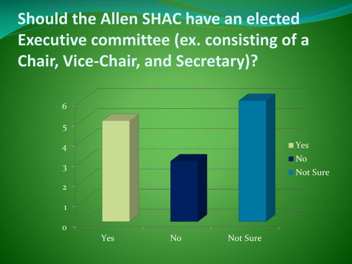 Should the Allen SHAC have an elected Executive committee (ex. consisting of a Chair, Vice-Chair, and Secretary)?