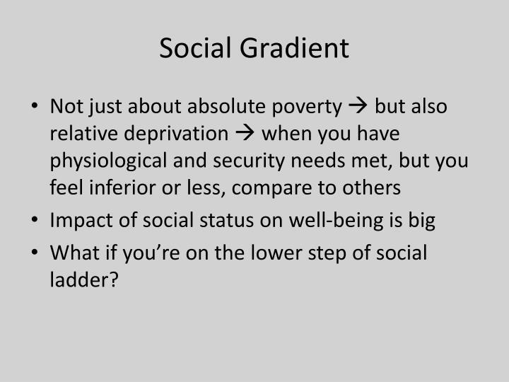Social Gradient