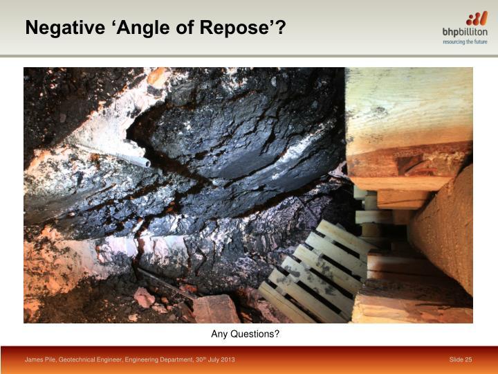 Negative 'Angle of Repose'?