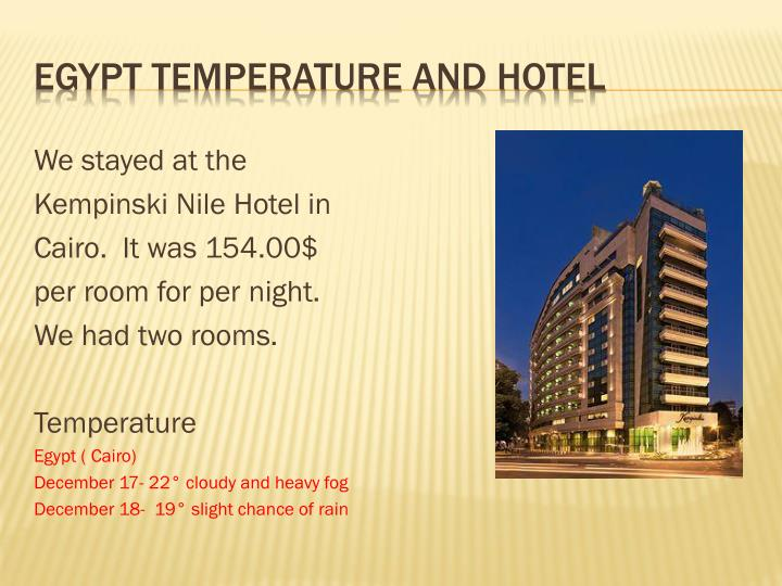 Egypt Temperature and Hotel