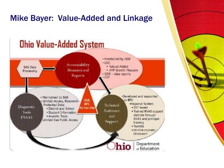 Mike Bayer:  Value-Added and Linkage