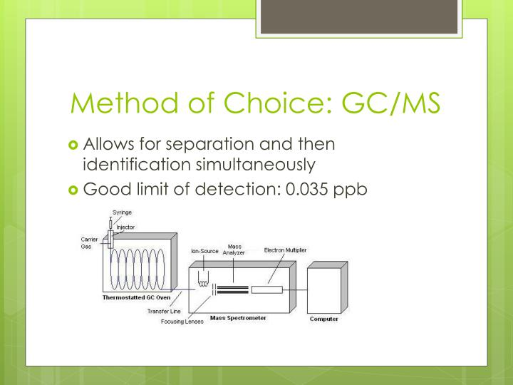 Method of Choice: GC/MS