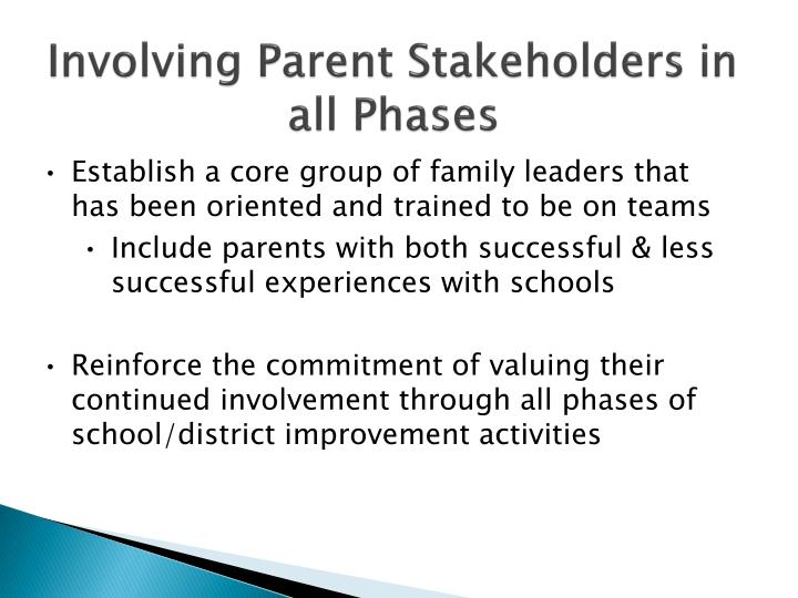 Involving Parent Stakeholders in all Phases