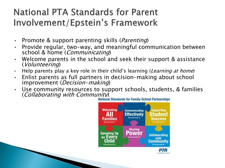 National PTA Standards for Parent Involvement/Epstein's Framework