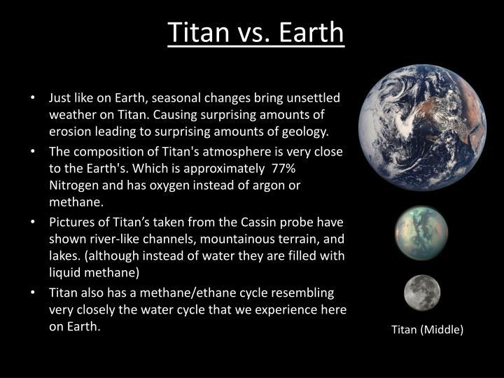 PPT - Titan PowerPoint Presentation - ID:2125650