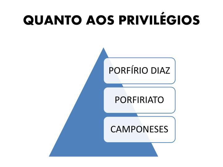 QUANTO AOS PRIVILÉGIOS
