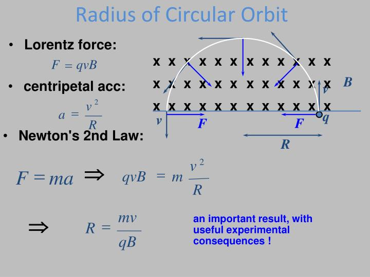 Lorentz force: