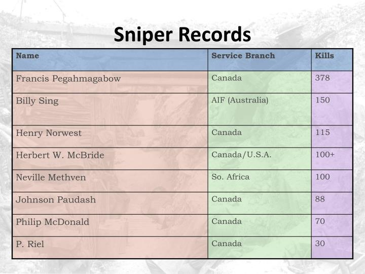 Sniper Records