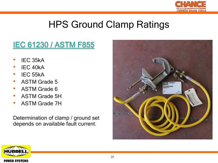 HPS Ground Clamp Ratings