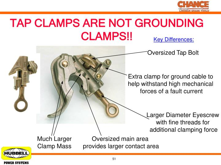 TAP CLAMPS ARE NOT GROUNDING CLAMPS!!
