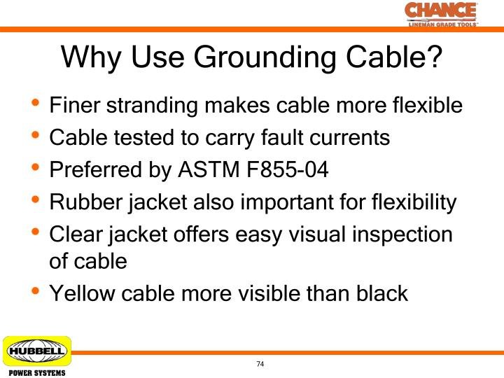 Why Use Grounding Cable?