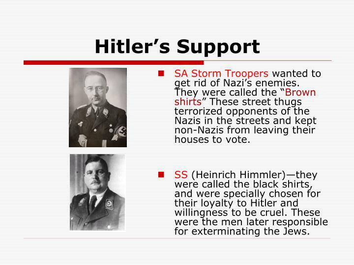 Hitler's Support