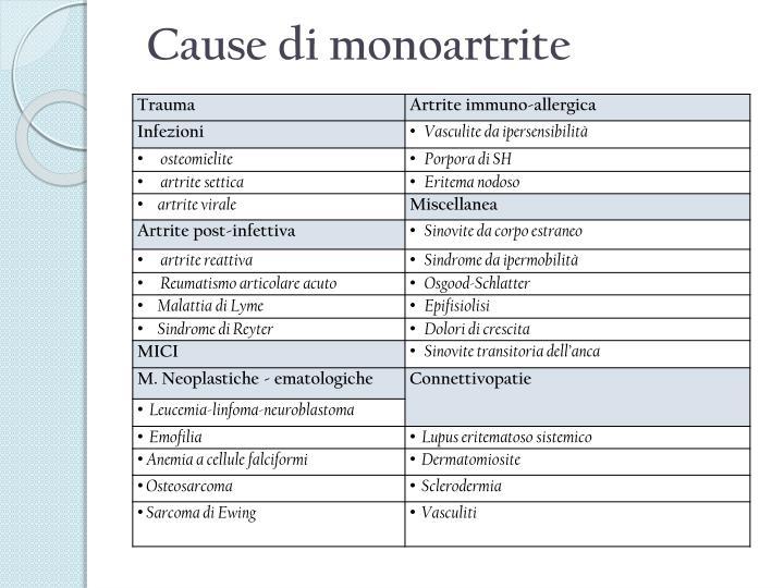 Cause di monoartrite