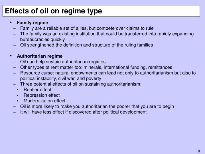 Effects of oil on regime type