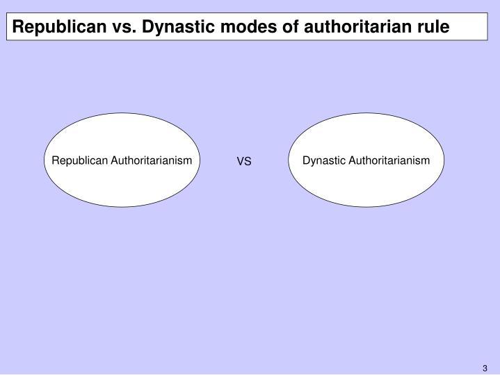Republican Authoritarianism