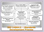 iso 14064 2 standards development process