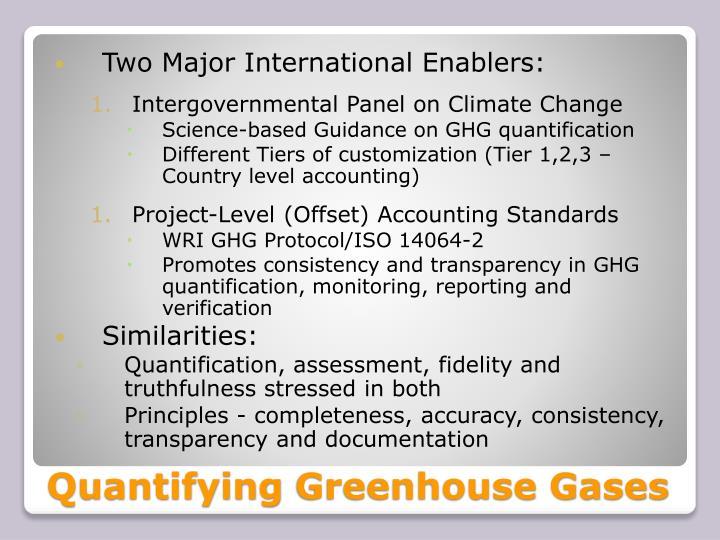 Two Major International Enablers: