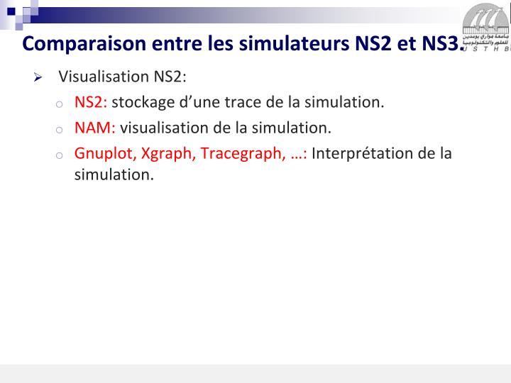 Comparaison entre les simulateurs