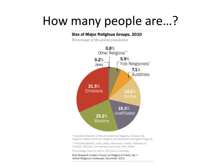 How many people are…?