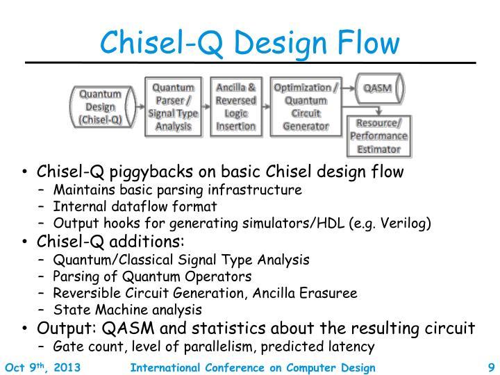 Chisel-Q Design