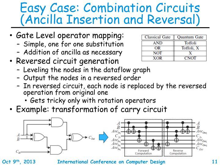 Easy Case: Combination Circuits
