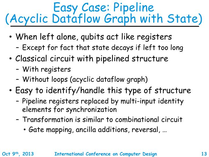 Easy Case: Pipeline