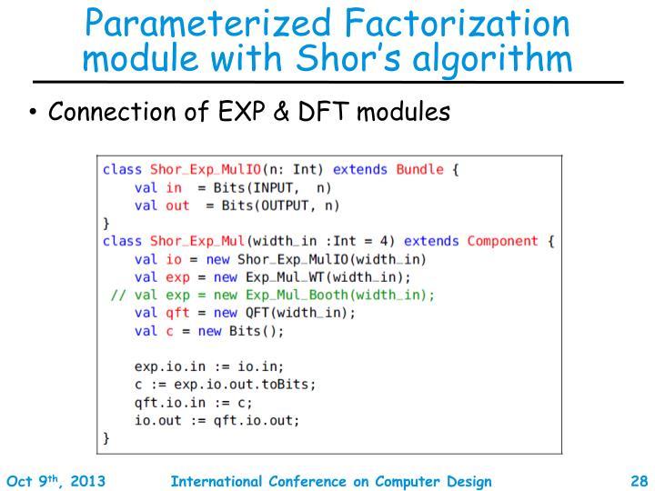 Parameterized