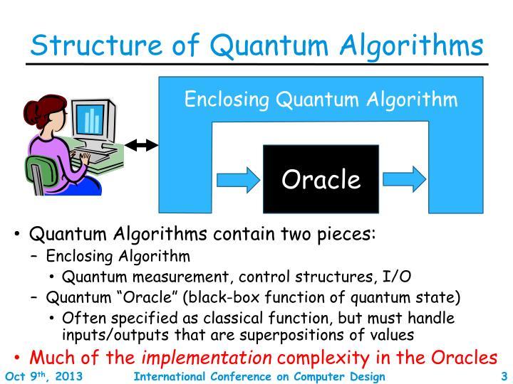 Structure of Quantum Algorithms