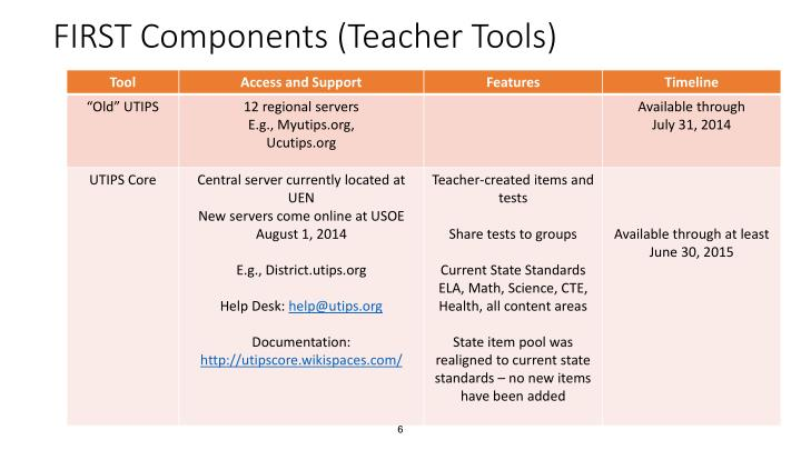 FIRST Components (Teacher Tools)