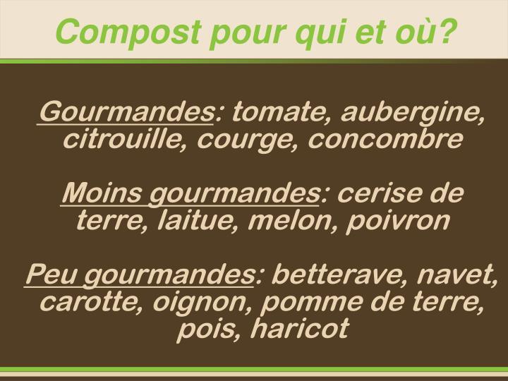 Compost pour qui et où?