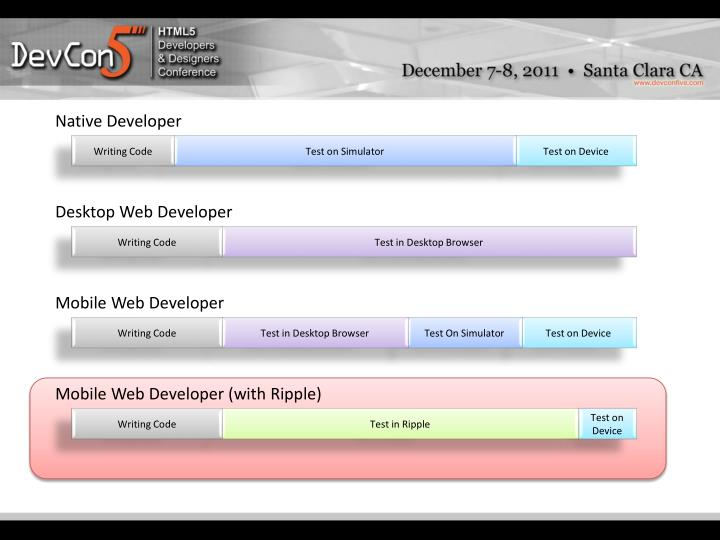 Native Developer