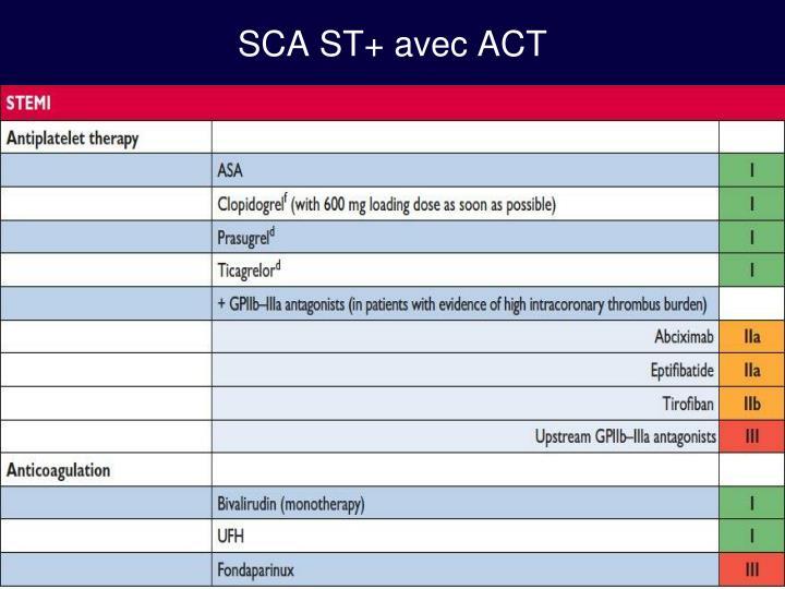 SCA ST+ avec ACT