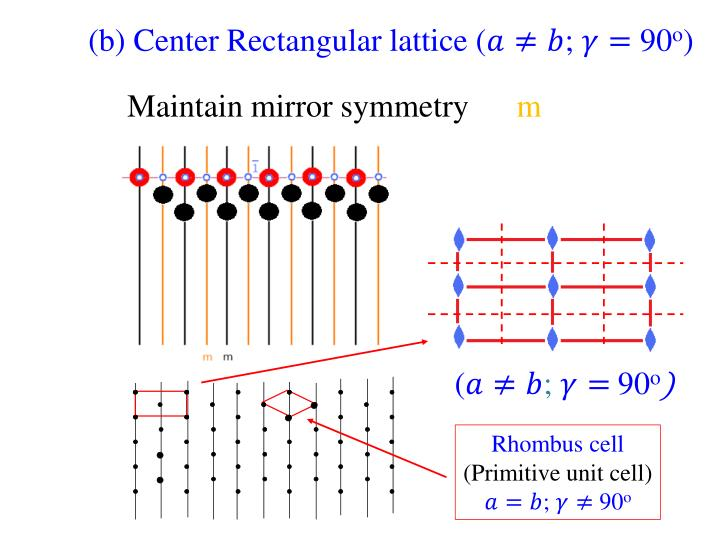 (b) Center Rectangular lattice (