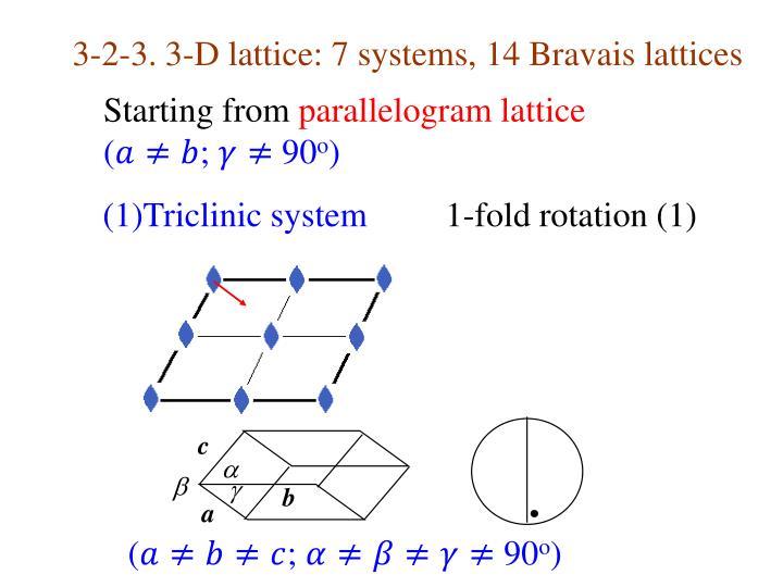 3-2-3. 3-D lattice: