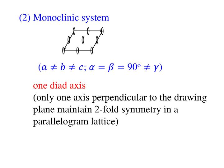 (2) Monoclinic system