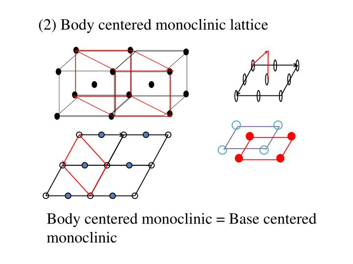 (2) Body centered monoclinic lattice