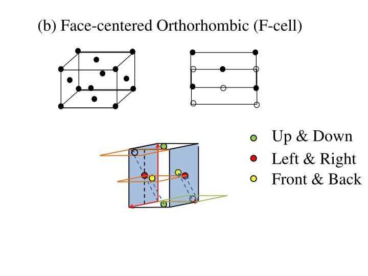(b) Face-centered Orthorhombic (F-cell)