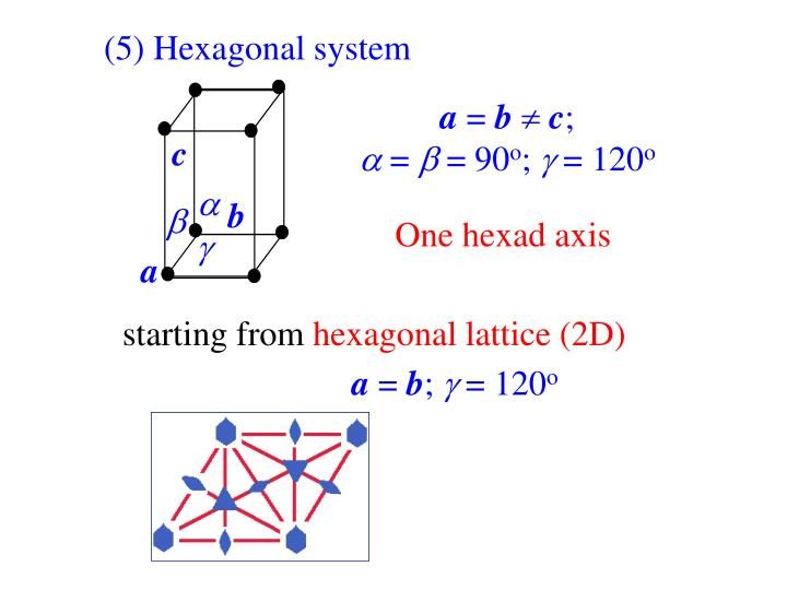 (5) Hexagonal system