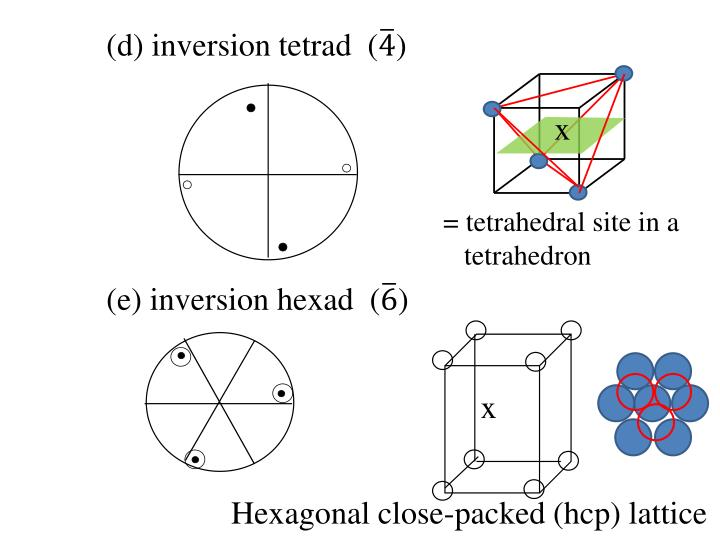 (d) inversion tetrad  (