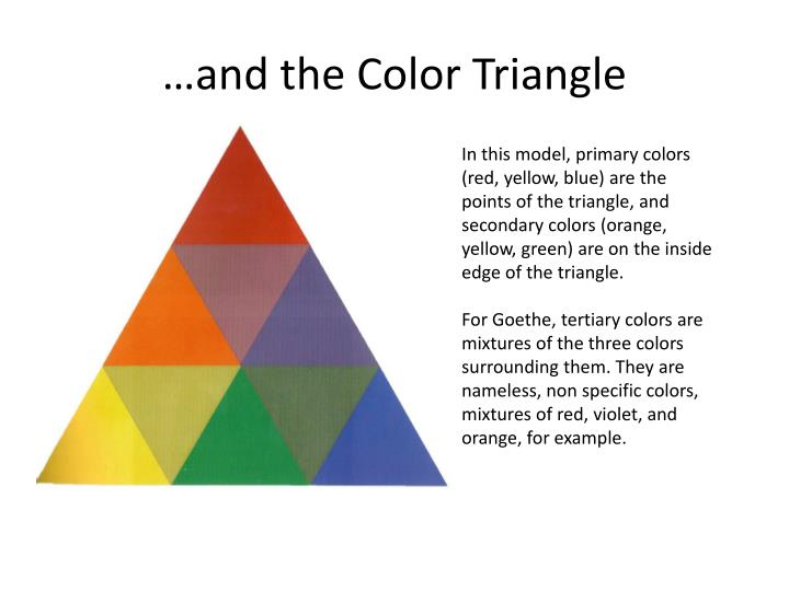 …and the Color Triangle
