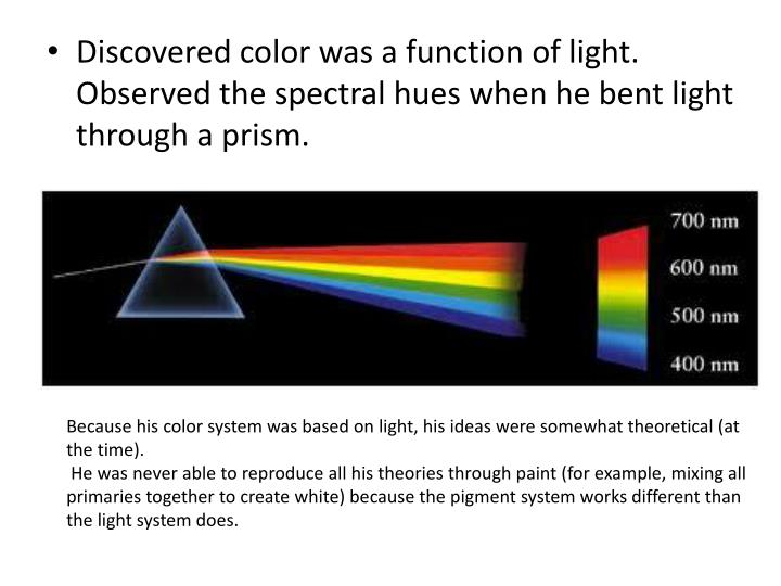 Discovered color was a function of light.