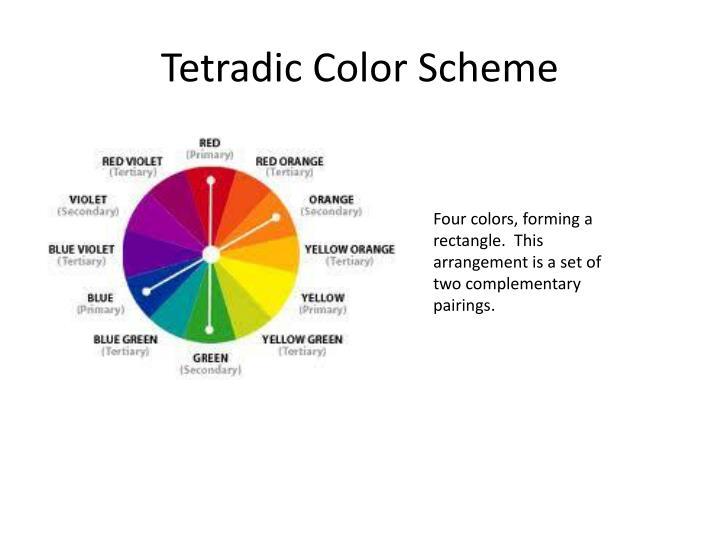 Tetradic
