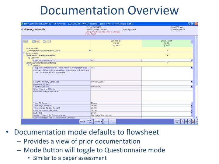 Documentation Overview