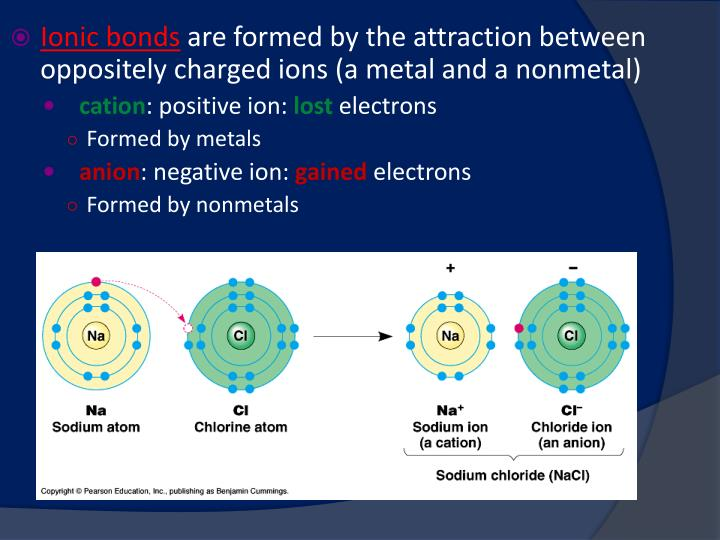 Nh4cl Lewis Structure: Chemical Bonds PowerPoint Presentation