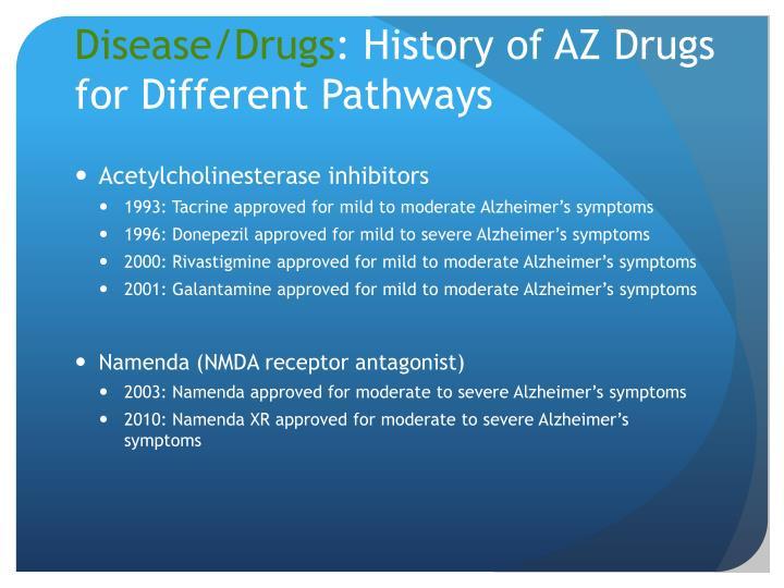 Disease/Drugs