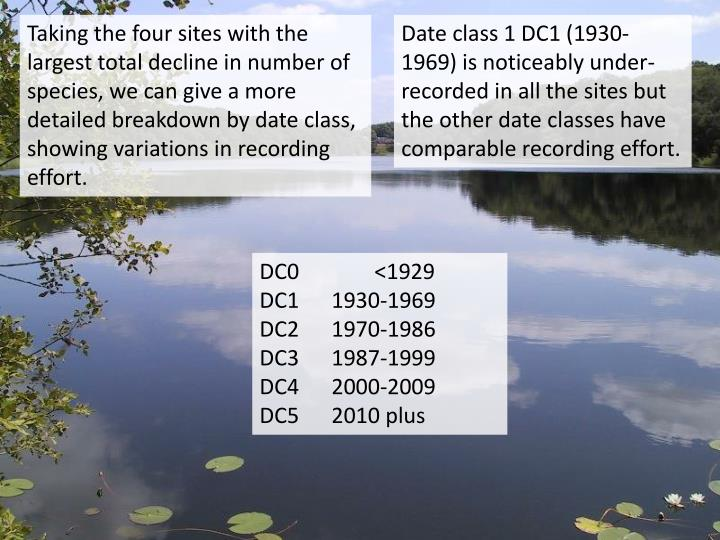 Taking the four sites with the largest total decline in number of species, we can give a more detailed breakdown by date class, showing variations in recording effort.