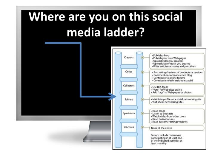 Where are you on this social media ladder?