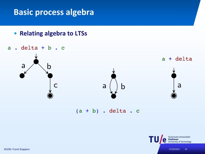 Basic process algebra